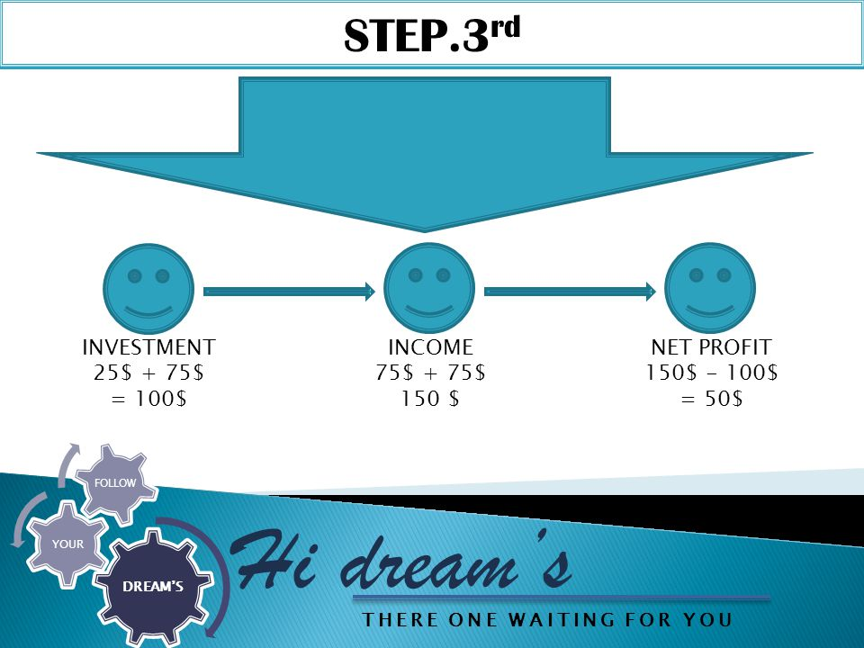 STEP.3 rd Hi dream's DREAM'S YOUR FOLLOW INVESTMENT 25$ + 75$ = 100$ INCOME 75$ + 75$ 150 $ NET PROFIT 150$ - 100$ = 50$ THERE ONE WAITING FOR YOU