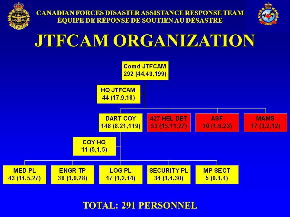 CANADIAN FORCES DISASTER ASSISTANCE RESPONSE TEAM ÉQUIPE DE RÉPONSE DE SOUTIEN AU DÉSASTRE JTFCAM ORGANIZATION TOTAL: 291 PERSONNEL