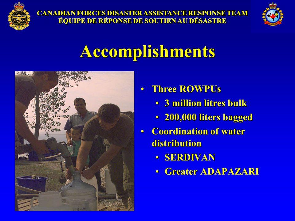 CANADIAN FORCES DISASTER ASSISTANCE RESPONSE TEAM ÉQUIPE DE RÉPONSE DE SOUTIEN AU DÉSASTRE Accomplishments Three ROWPUsThree ROWPUs 3 million litres bulk3 million litres bulk 200,000 liters bagged200,000 liters bagged Coordination of water distributionCoordination of water distribution SERDIVANSERDIVAN Greater ADAPAZARIGreater ADAPAZARI