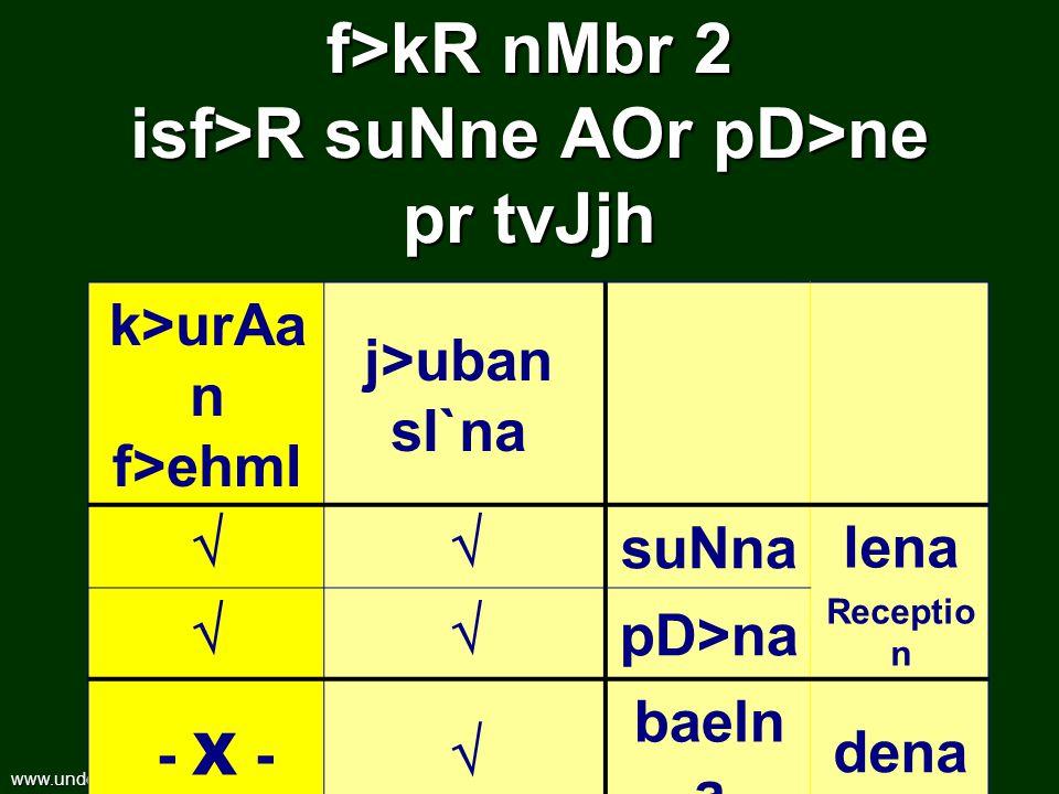 f>kR nMbr 2 isf>R suNne AOr pD>ne pr tvJjh www.understandquran.com k>urAa n f>ehmI j>uban sI`na  suNna lena Receptio n  pD>na - X -  baeln a dena Producti on - X -  il`na