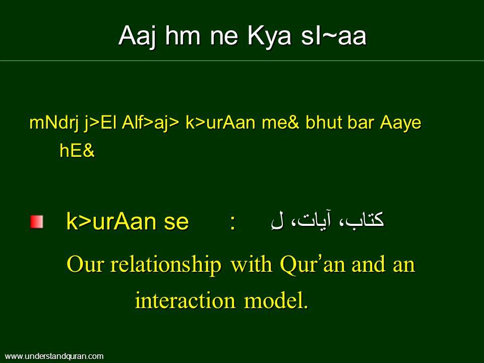 Aaj hm ne Kya sI~aa mNdrj j>El Alf>aj> k>urAan me& bhut bar Aaye hE& k>urAan se : كتاب، آيات، لِ k>urAan se : كتاب، آيات، لِ Our relationship with Qur ' an and an interaction model.