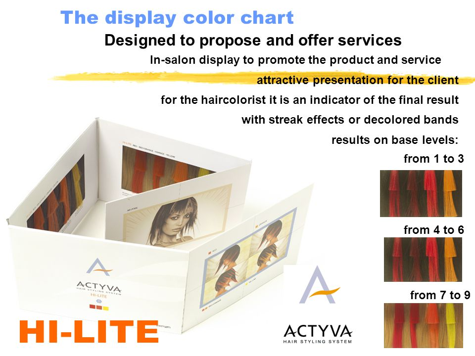 ultra lightening colored pastes 1/2 oz colored sachets peroxide at 10/ 20 volumes variable processing times (natural or colored) color chart showing the results on different types of level Red - Red orange - Orange - Yellow