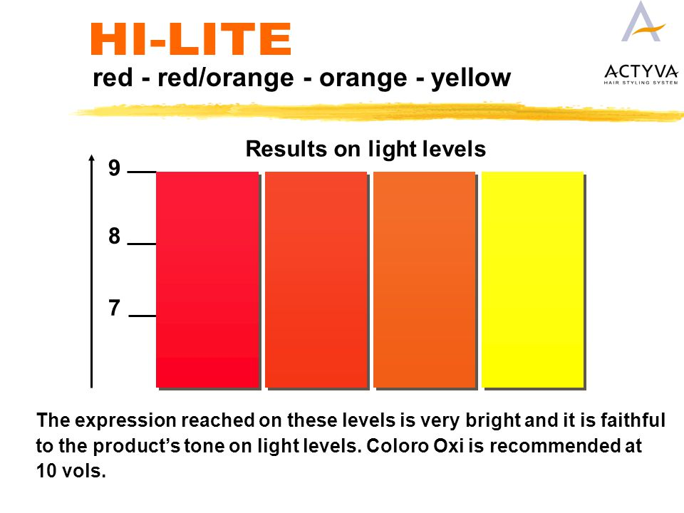 1 2 3 4 5 6 7 8 9 indicative results reached on different levels Increased intensity of HI-LITE colors on different level of tone light medium dark