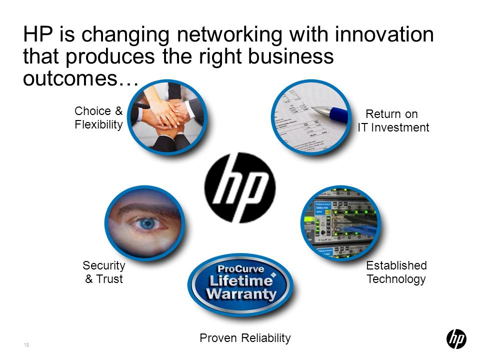 18 HP is changing networking with innovation that produces the right business outcomes… Return on IT Investment Choice & Flexibility Proven Reliability Security & Trust Established Technology