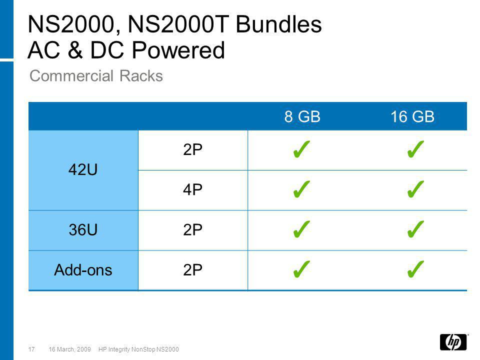 16 March, 2009 HP Integrity NonStop NS200017 NS2000, NS2000T Bundles AC & DC Powered Commercial Racks 8 GB16 GB 42U 2P 4P 36U2P Add-ons2P