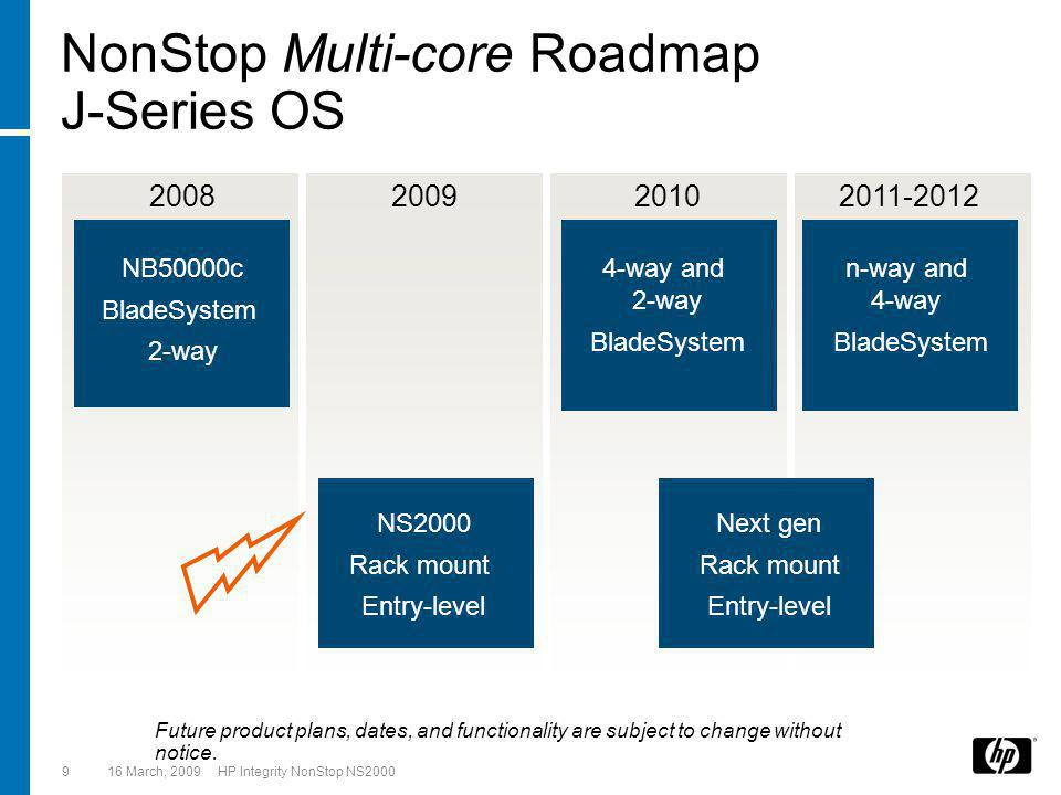 16 March, 2009 HP Integrity NonStop NS20009 NonStop Multi-core Roadmap J-Series OS 2011-2012201020092008 NB50000c BladeSystem 2-way 4-way and 2-way BladeSystem n-way and 4-way BladeSystem NS2000 Rack mount Entry-level Next gen Rack mount Entry-level Future product plans, dates, and functionality are subject to change without notice.