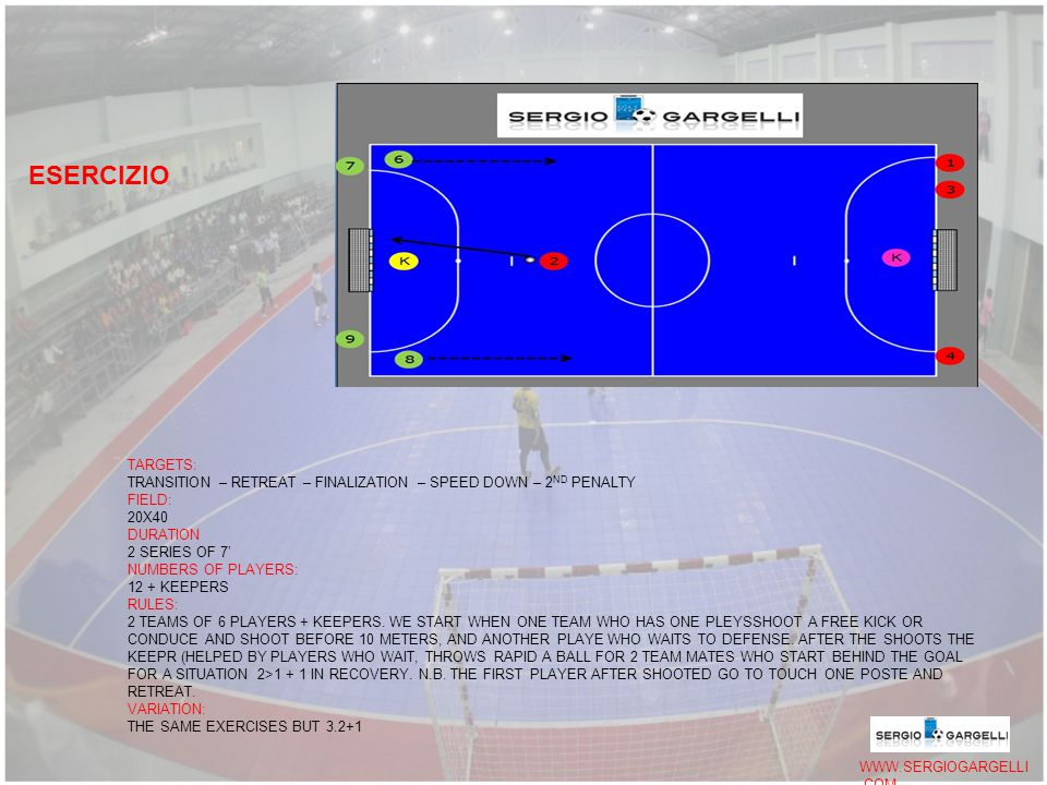 WWW.SERGIOGARGELLI.COM TARGETS: TRANSITION – RETREAT – FINALIZATION – SPEED DOWN – 2 ND PENALTY FIELD: 20X40 DURATION 2 SERIES OF 7' NUMBERS OF PLAYERS: 12 + KEEPERS RULES: 2 TEAMS OF 6 PLAYERS + KEEPERS.