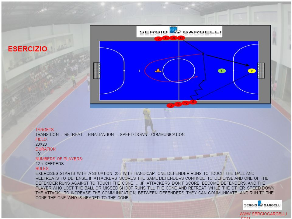 WWW.SERGIOGARGELLI.COM TARGETS: TRANSITION – RETREAT – FINALIZATION – SPEED DOWN - COMMUNICATION FIELD: 20X20 DURATION 10' NUMBERS OF PLAYERS: 12 + KEEPERS RULES: EXERCISES STARTS WITH A SITUATION 2>2 WITH HANDICAP.