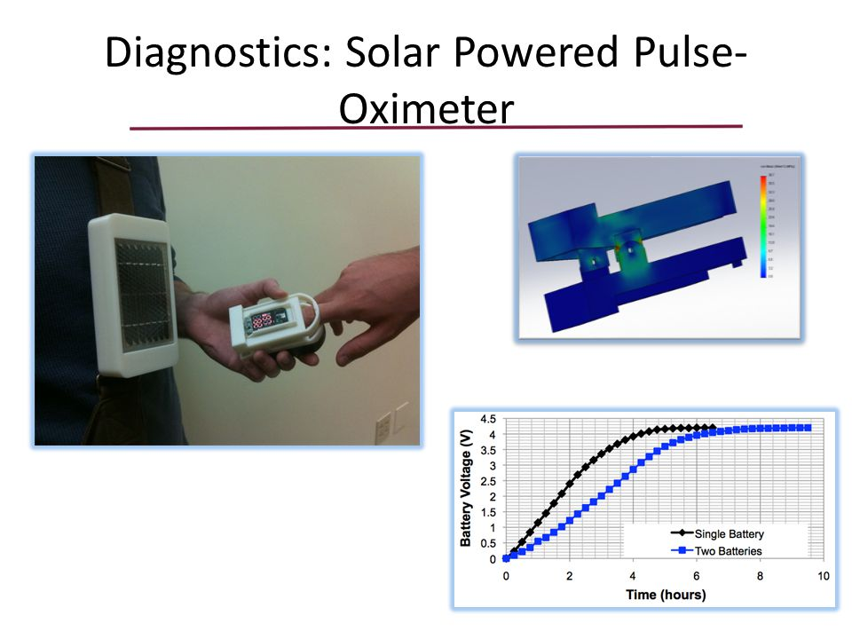 Diagnostics: Solar Powered Pulse- Oximeter