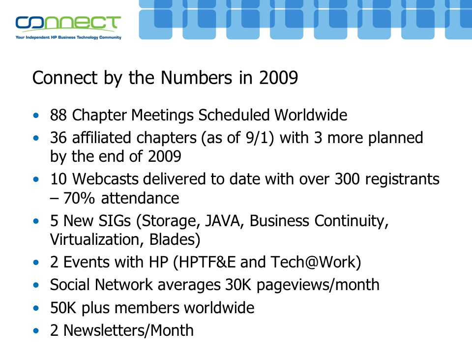 Connect by the Numbers in 2009 88 Chapter Meetings Scheduled Worldwide 36 affiliated chapters (as of 9/1) with 3 more planned by the end of 2009 10 We