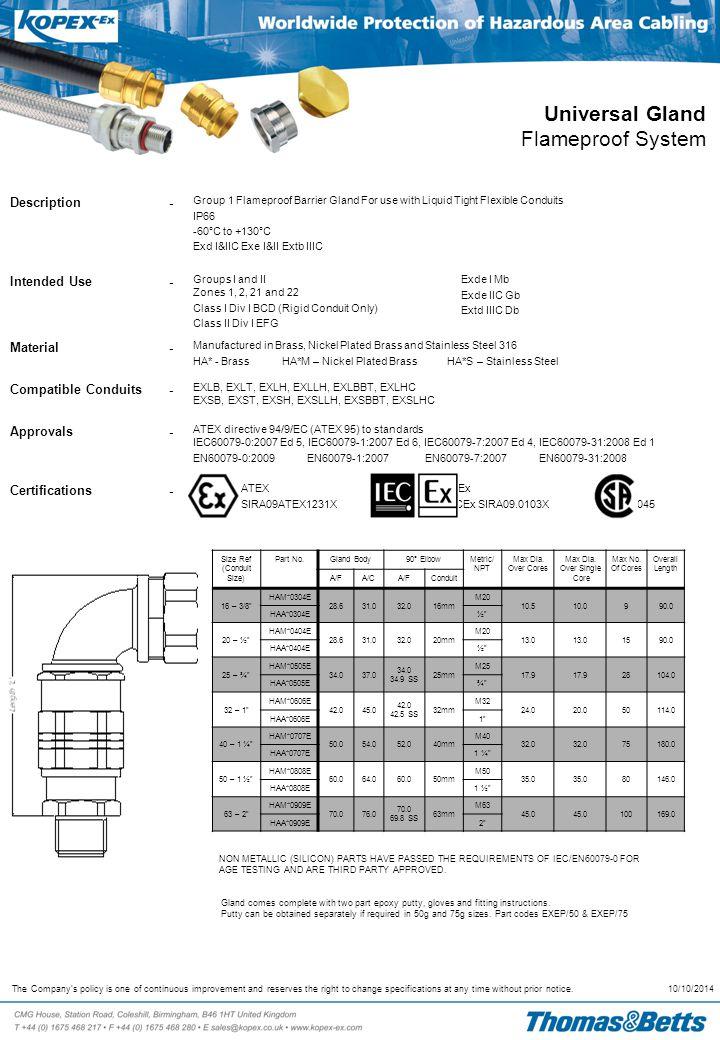 Universal Gland Flameproof System Size Ref (Conduit Size) Part No.Gland BodyGland NutMetric/ NPT Max Dia.