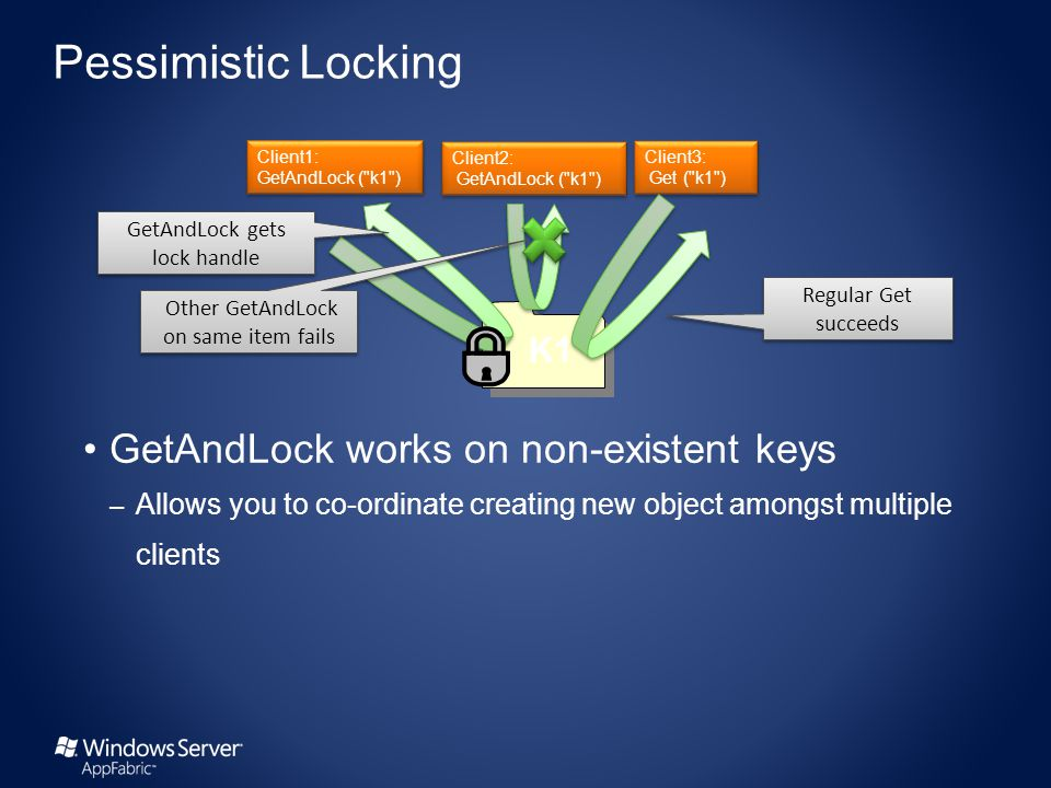 K1 GetAndLock works on non-existent keys – Allows you to co-ordinate creating new object amongst multiple clients Client1: GetAndLock ( k1 ) Client1: GetAndLock ( k1 ) Client2: GetAndLock ( k1 ) Client2: GetAndLock ( k1 ) Client3: Get ( k1 ) Client3: Get ( k1 ) Regular Get succeeds GetAndLock gets lock handle Other GetAndLock on same item fails