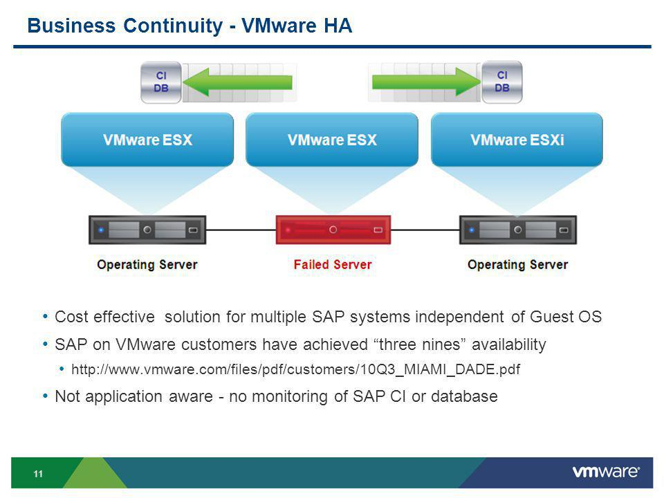 11 Business Continuity - VMware HA Cost effective solution for multiple SAP systems independent of Guest OS SAP on VMware customers have achieved three nines availability http://www.vmware.com/files/pdf/customers/10Q3_MIAMI_DADE.pdf Not application aware - no monitoring of SAP CI or database