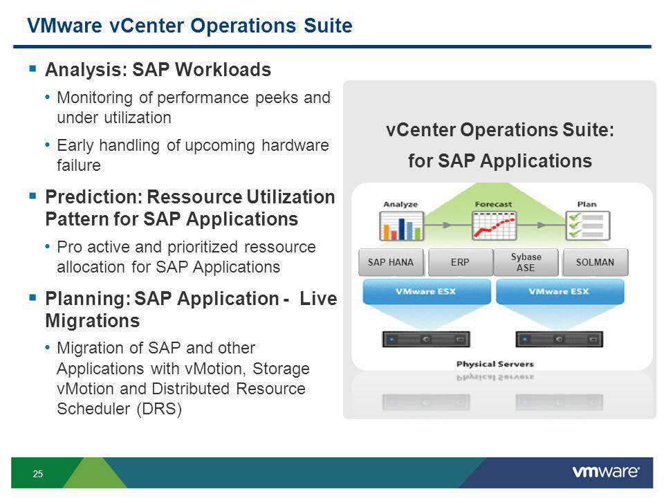 25 VMware vCenter Operations Suite  Analysis: SAP Workloads Monitoring of performance peeks and under utilization Early handling of upcoming hardware failure  Prediction: Ressource Utilization Pattern for SAP Applications Pro active and prioritized ressource allocation for SAP Applications  Planning: SAP Application - Live Migrations Migration of SAP and other Applications with vMotion, Storage vMotion and Distributed Resource Scheduler (DRS) SAP HANAERP Sybase ASE SOLMAN vCenter Operations Suite: for SAP Applications
