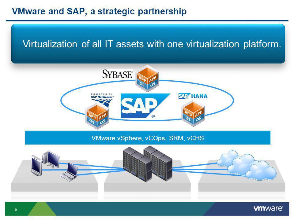 6 Virtualization of all IT assets with one virtualization platform. VMware and SAP, a strategic partnership VMware vSphere, vCOps, SRM, vCHS
