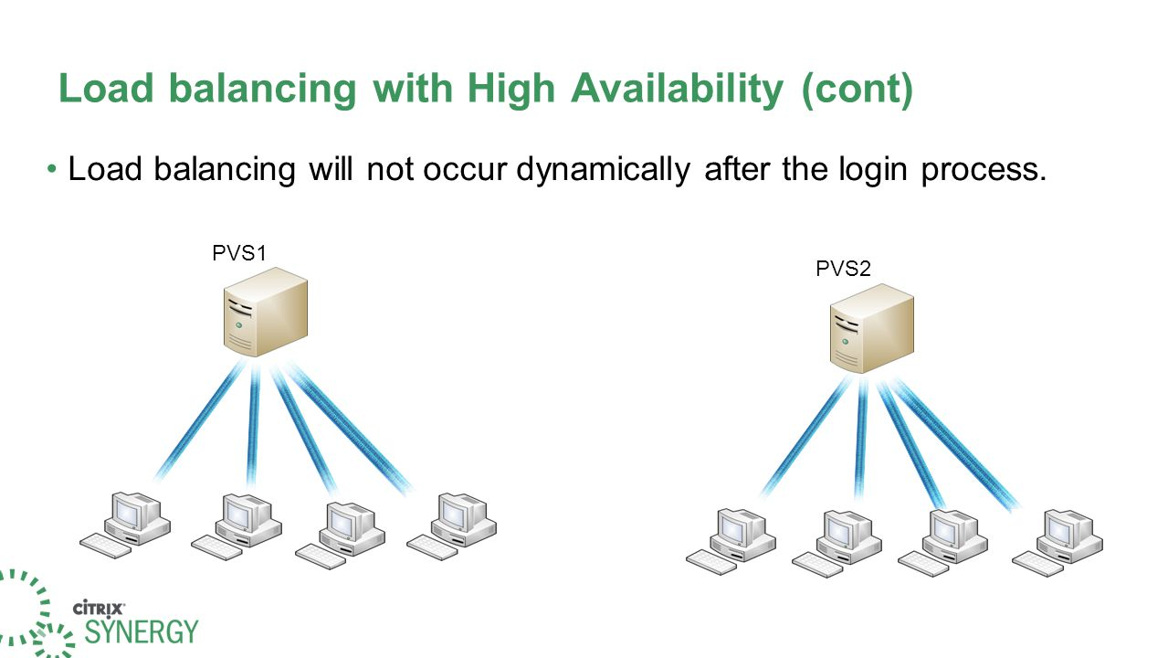 Load balancing with High Availability (cont) Load balancing will not occur dynamically after the login process.