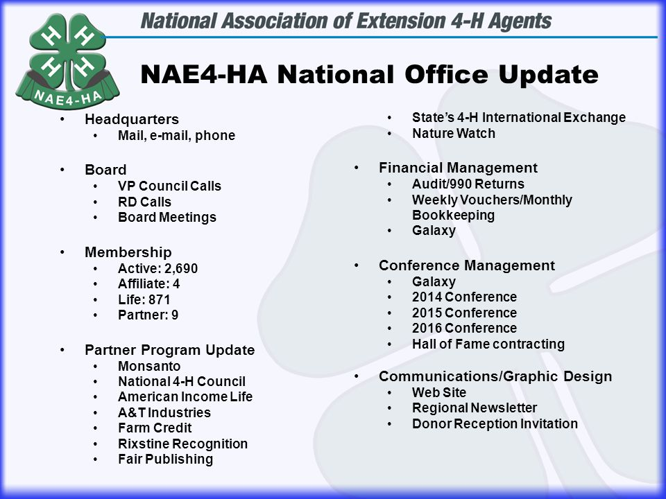NAE4-HA National Office Update Headquarters Mail, e-mail, phone Board VP Council Calls RD Calls Board Meetings Membership Active: 2,690 Affiliate: 4 Life: 871 Partner: 9 Partner Program Update Monsanto National 4-H Council American Income Life A&T Industries Farm Credit Rixstine Recognition Fair Publishing State's 4-H International Exchange Nature Watch Financial Management Audit/990 Returns Weekly Vouchers/Monthly Bookkeeping Galaxy Conference Management Galaxy 2014 Conference 2015 Conference 2016 Conference Hall of Fame contracting Communications/Graphic Design Web Site Regional Newsletter Donor Reception Invitation