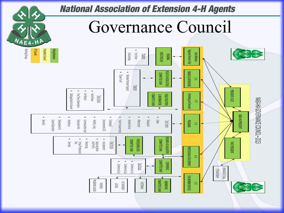 Governance Council