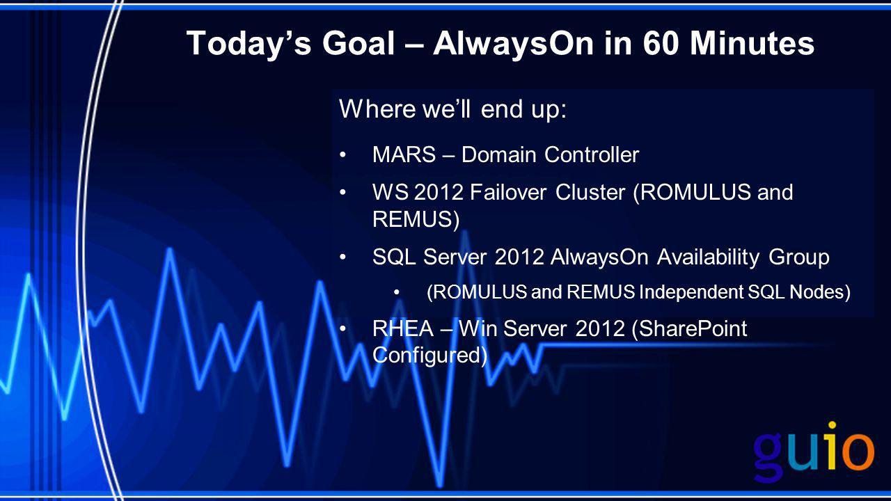 Today's Goal – AlwaysOn in 60 Minutes Where we'll end up: MARS – Domain Controller WS 2012 Failover Cluster (ROMULUS and REMUS) SQL Server 2012 Always