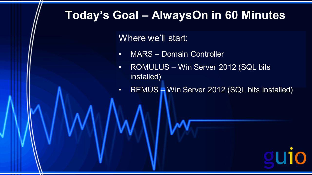 Today's Goal – AlwaysOn in 60 Minutes Where we'll start: MARS – Domain Controller ROMULUS – Win Server 2012 (SQL bits installed) REMUS – Win Server 20