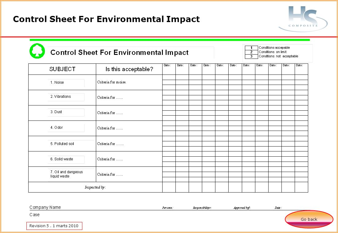 Revision 5. 1 marts 2010 Control Sheet For Environmental Impact Go back