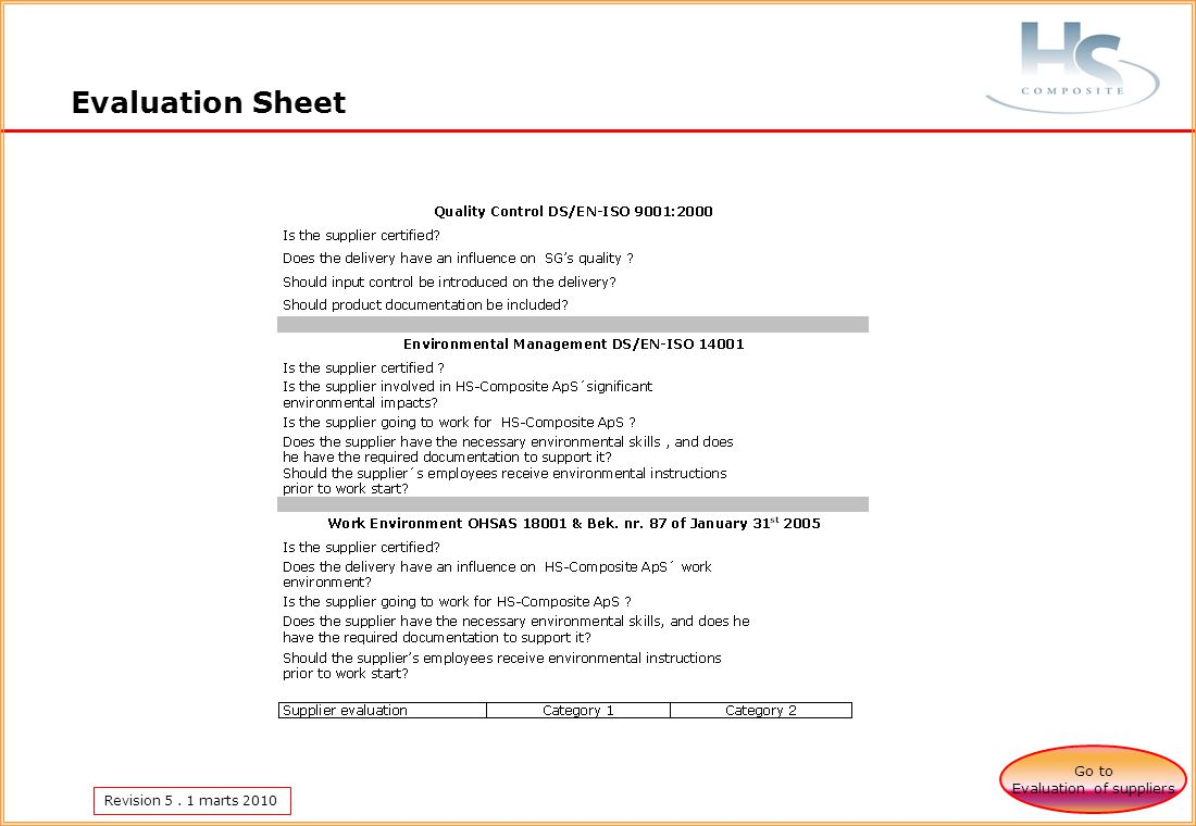 Revision 5. 1 marts 2010 Evaluation Sheet Go to Evaluation of suppliers