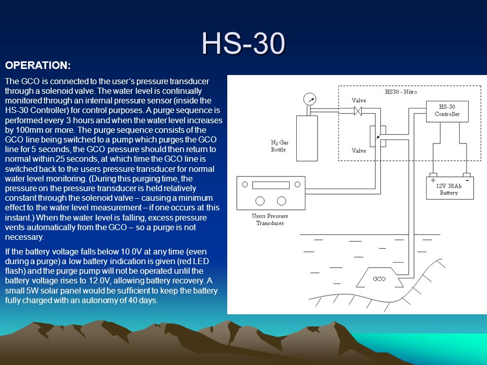 HS-30 OPERATION: The GCO is connected to the user's pressure transducer through a solenoid valve. The water level is continually monitored through an