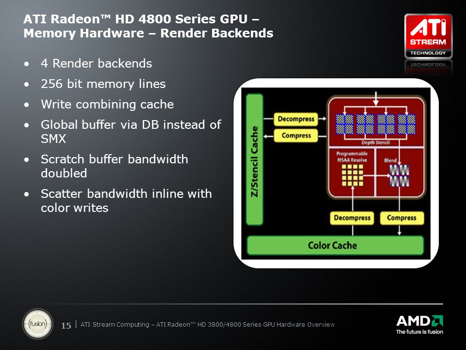 | ATI Stream Computing Update | Confidential 15 | ATI Stream Computing – ATI Radeon™ HD 3800/4800 Series GPU Hardware Overview ATI Radeon™ HD 4800 Series GPU – Memory Hardware – Render Backends 4 Render backends 256 bit memory lines Write combining cache Global buffer via DB instead of SMX Scratch buffer bandwidth doubled Scatter bandwidth inline with color writes