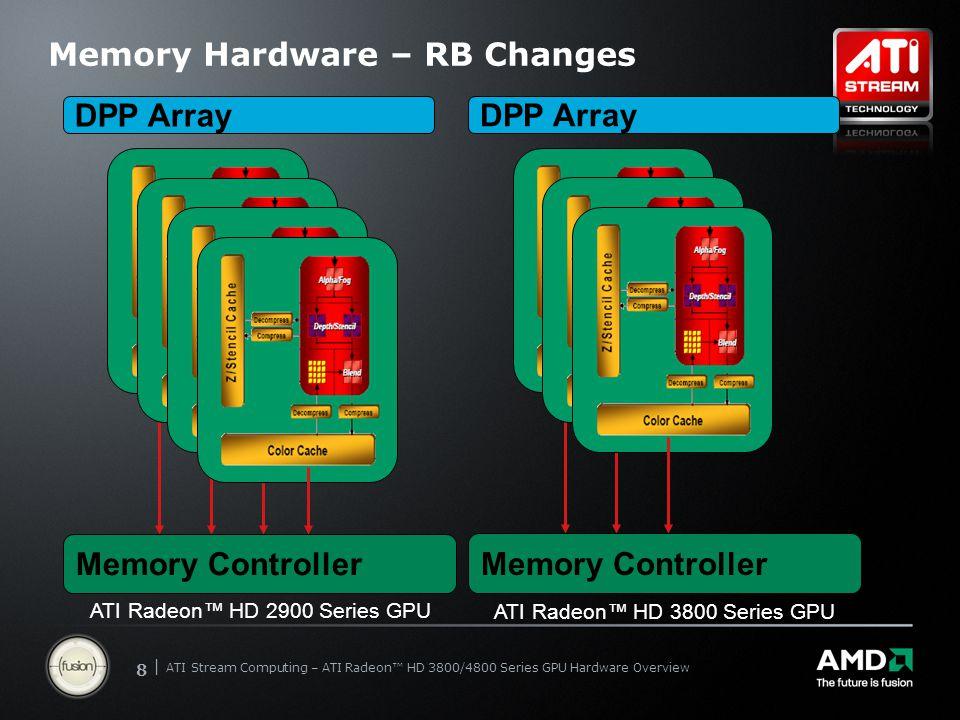 | ATI Stream Computing Update | Confidential 88 | ATI Stream Computing – ATI Radeon™ HD 3800/4800 Series GPU Hardware Overview Memory Hardware – RB Ch