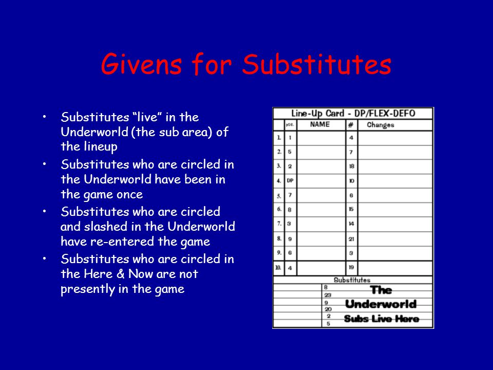"Givens for Substitutes Substitutes ""live"" in the Underworld (the sub area) of the lineup Substitutes who are circled in the Underworld have been in th"
