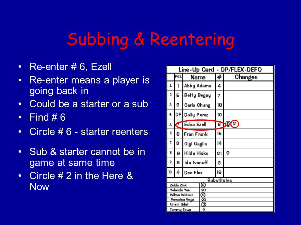 Subbing & Reentering Re-enter # 6, Ezell Re-enter means a player is going back in Could be a starter or a sub Find # 6 Circle # 6 - starter reenters S