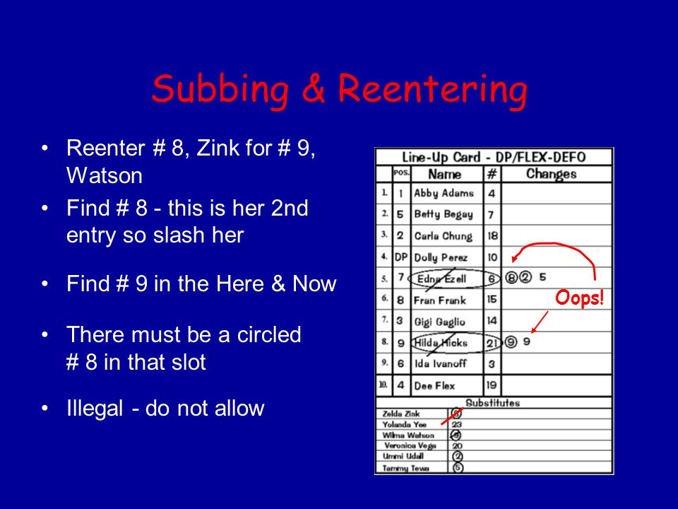 Subbing & Reentering Reenter # 8, Zink for # 9, Watson Find # 8 - this is her 2nd entry so slash her Find # 9 in the Here & Now Illegal - do not allow
