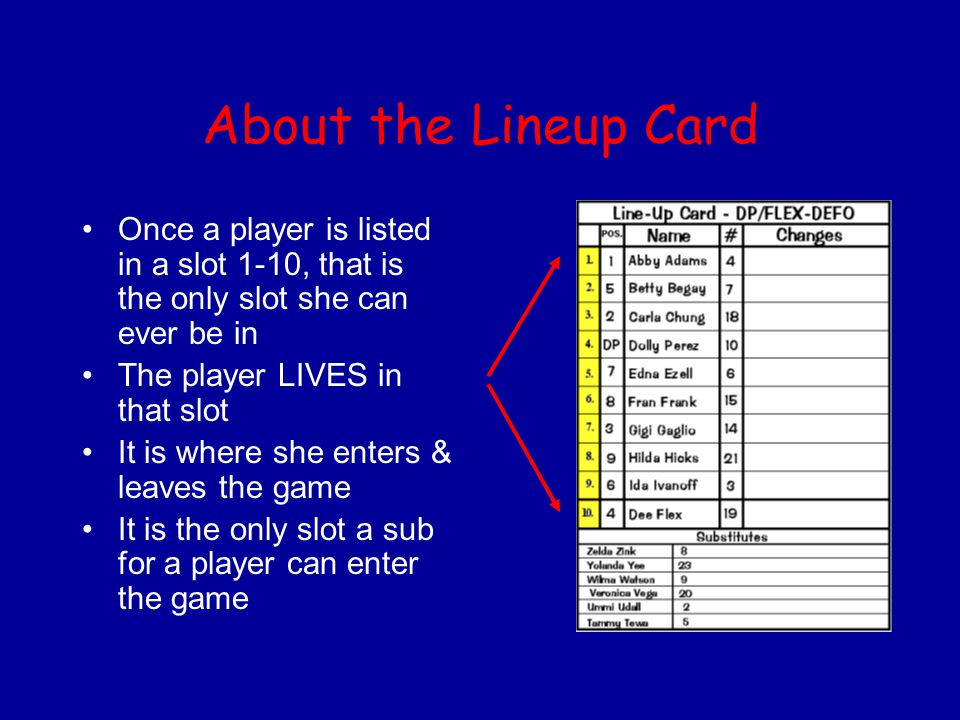 About the Lineup Card Once a player is listed in a slot 1-10, that is the only slot she can ever be in The player LIVES in that slot It is where she e