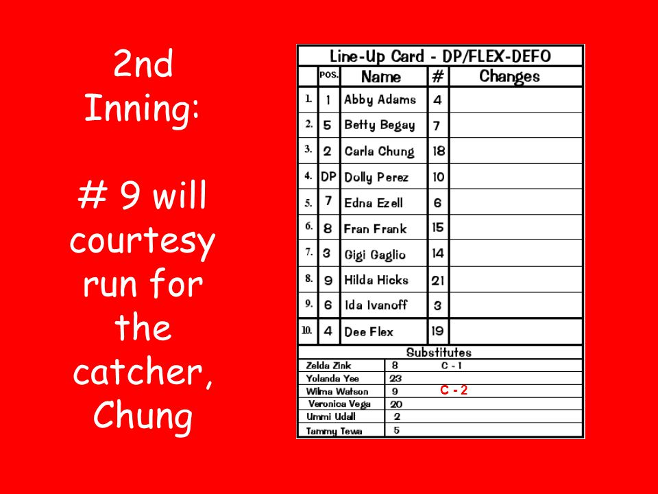 2nd Inning: # 9 will courtesy run for the catcher, Chung C - 2