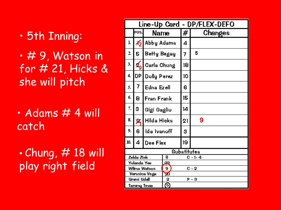 5th Inning: # 9, Watson in for # 21, Hicks & she will pitch 9 Adams # 4 will catch 2 9 1 Chung, # 18 will play right field