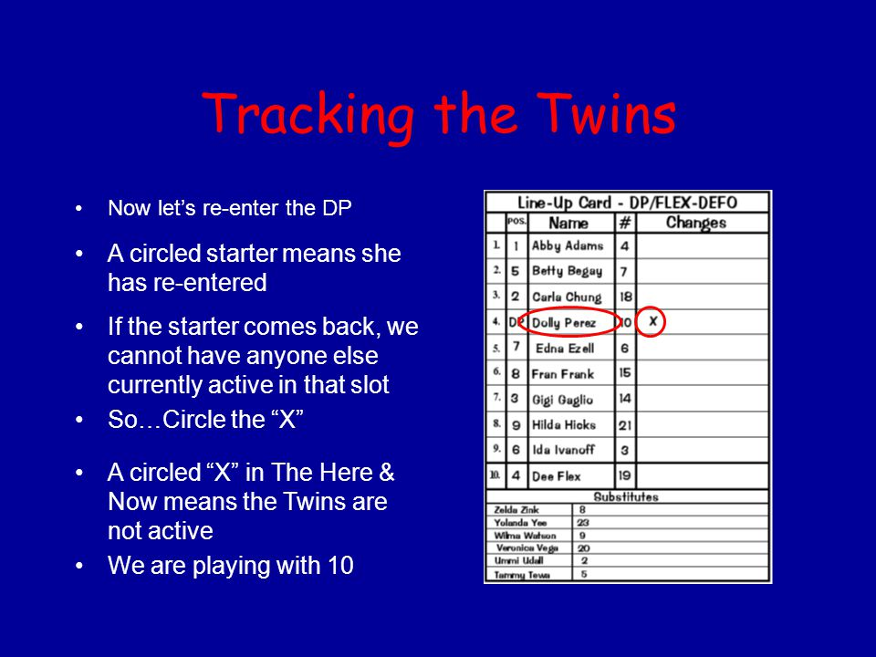 "Tracking the Twins Now let's re-enter the DP A circled ""X"" in The Here & Now means the Twins are not active We are playing with 10 A circled starter m"