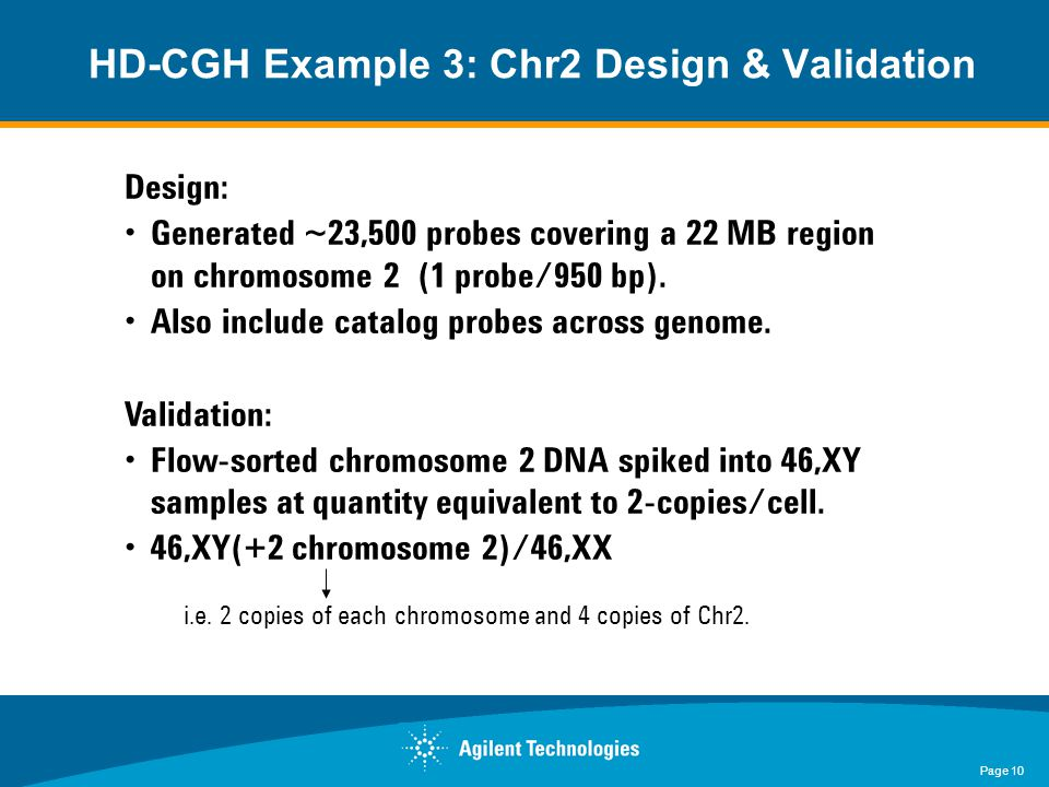 Page 10 HD-CGH Example 3: Chr2 Design & Validation Design: Generated ~23,500 probes covering a 22 MB region on chromosome 2 (1 probe/950 bp).