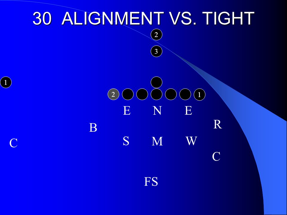30 ALIGNMENT VS. TIGHT E N E M C B C R WS FS