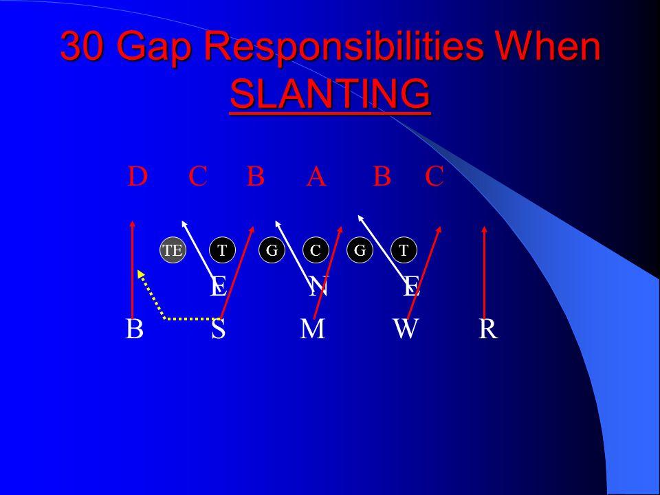 30 Gap Responsibilities When SLANTING E N E B S M W R CTETTGG DCBABC