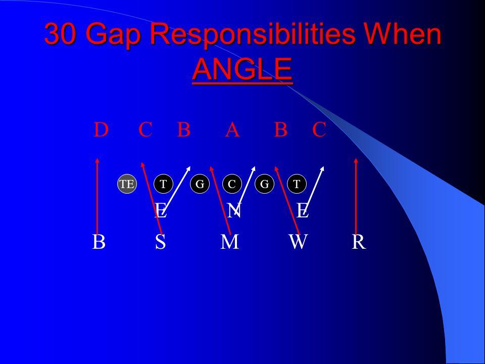 30 Gap Responsibilities When ANGLE E N E B S M W R CTETTGG DCBABC