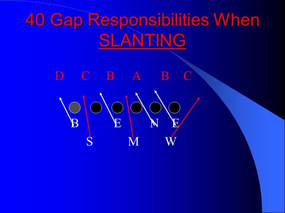 40 Gap Responsibilities When SLANTING B E N E S M W DCBABC