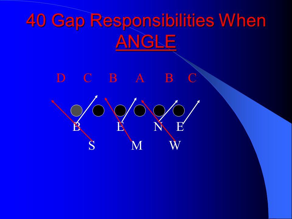40 Gap Responsibilities When ANGLE B E N E S M W DCBABC