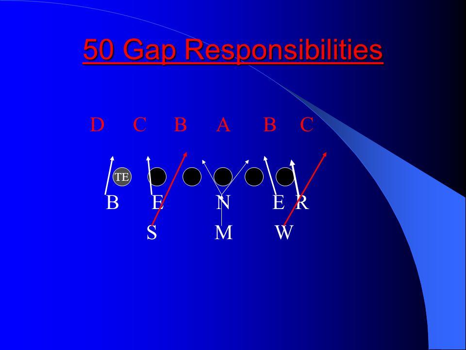 50 Gap Responsibilities E N E R S M W TE DCBABC B