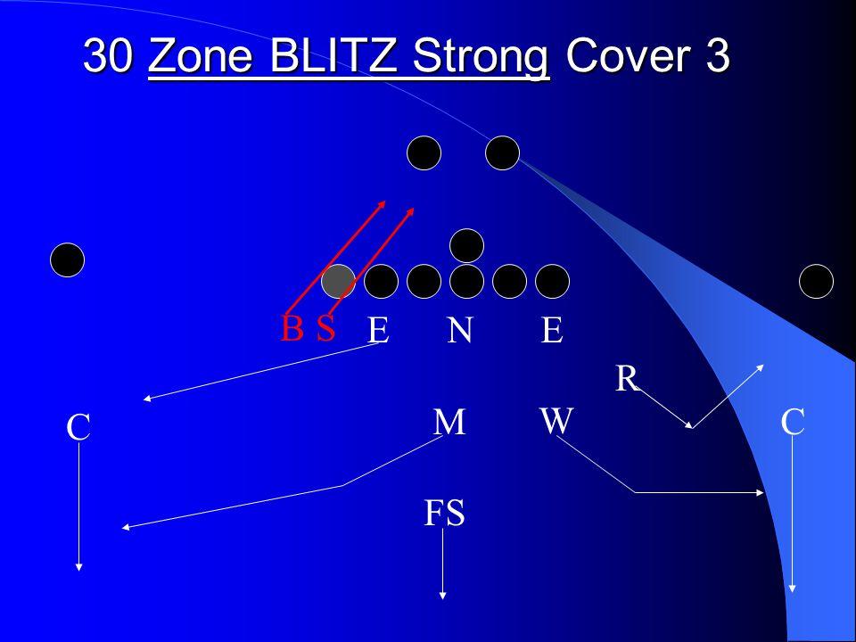 30 Zone BLITZ Strong Cover 3 E N E M C FS C S R W B