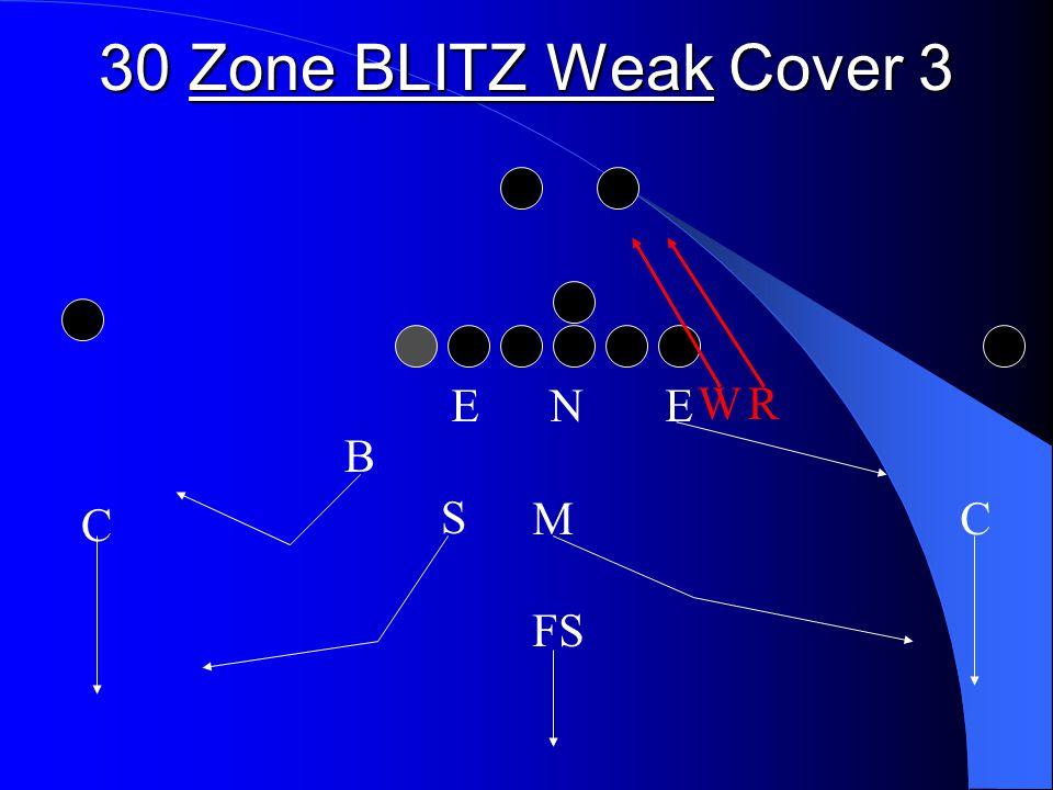 30 Zone BLITZ Weak Cover 3 E N E M C FS C S R W B