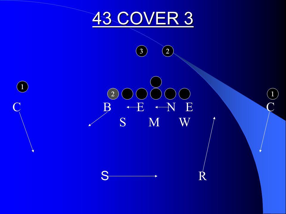 43 COVER 3 2 1 1 32 E N E C S M W C S B R