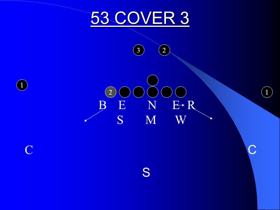 53 COVER 3 2 1 1 32 E N E S M W C C S BR