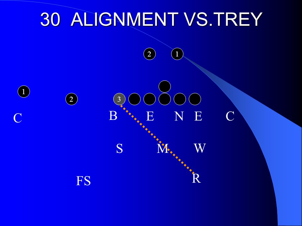 30 ALIGNMENT VS.TREY E N E C S M C R W B FS