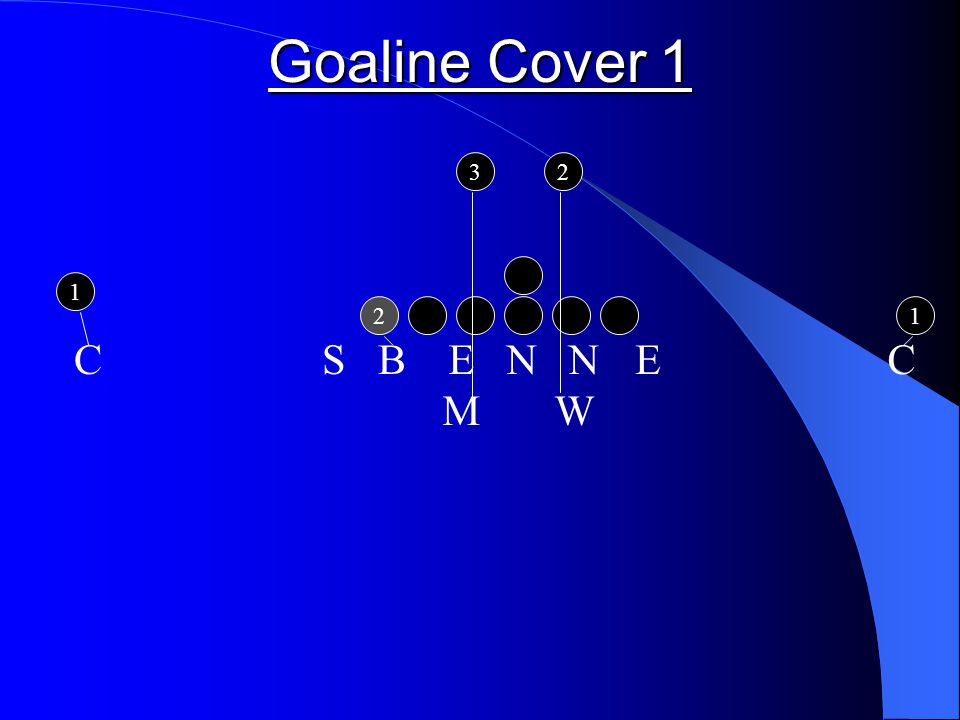 Goaline Cover 1 2 1 1 32 E N N C M W C BSE