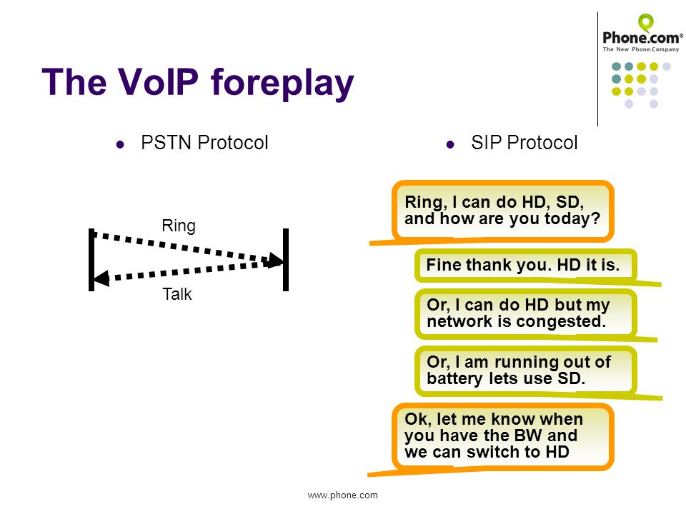 The VoIP foreplay PSTN Protocol Ring, I can do HD, SD, and how are you today.